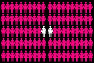 [Artikel] Keputihan pada wanita (dan pria?)
